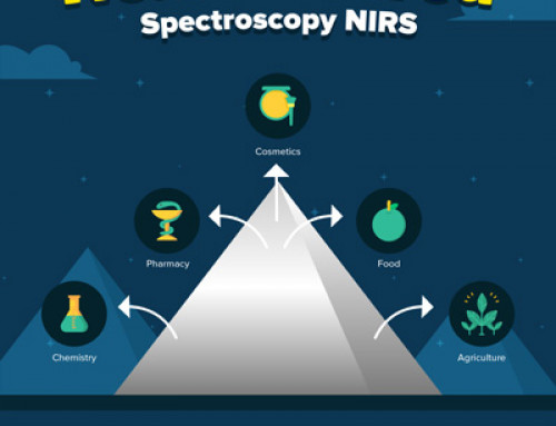Advantages of Near Infrared Spectroscopy NIRS